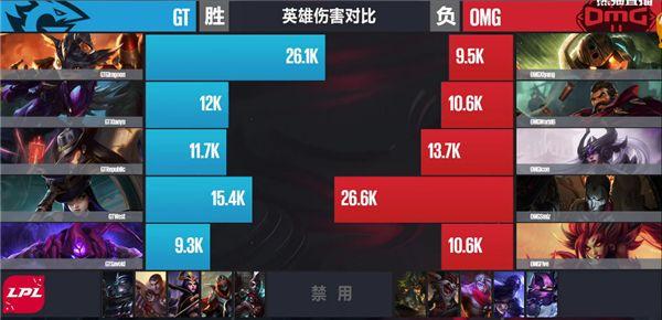 【战报】GT通过对视野的完美控制 最终战胜OMG